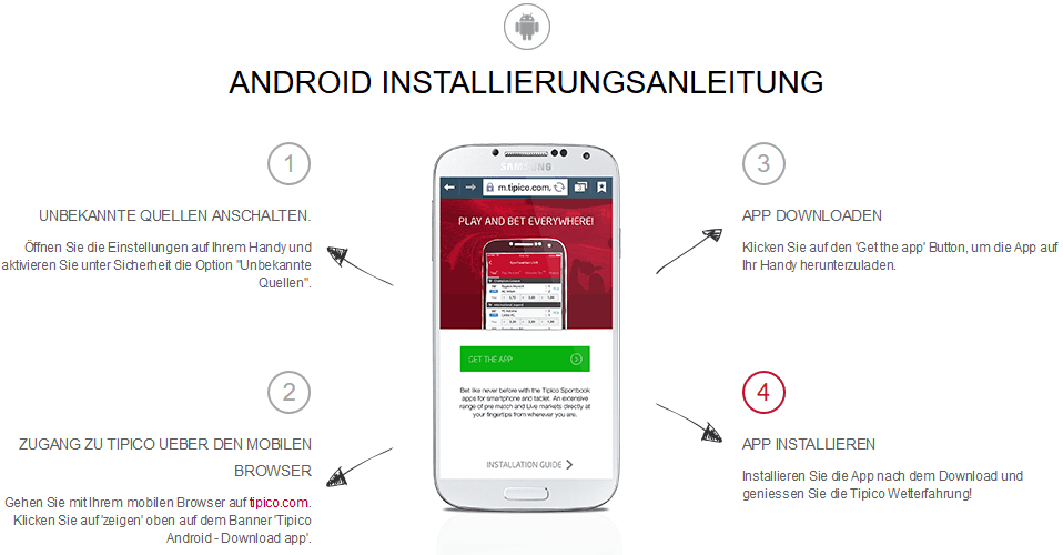 Tipico App Funktioniert Nicht Android